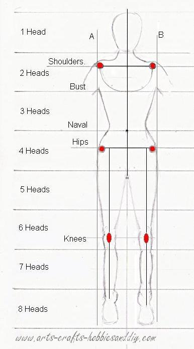 Body shapes-The hour glass figure-How to draw-Female nudes ...