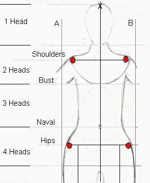 The Pear Shape figure. How to draw shoulders waist and hips for a pear-shaped figure
