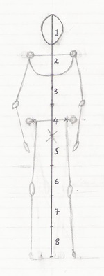 Setting out the female body proportions 6