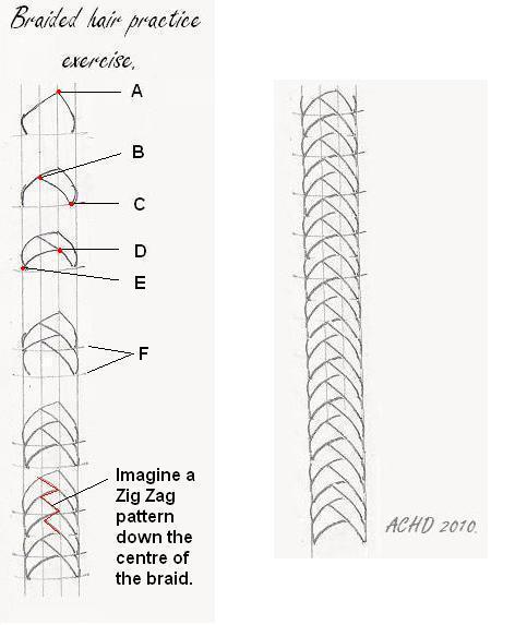 How to draw hair braids-Braided hair-Na/Vi tutorial part 5